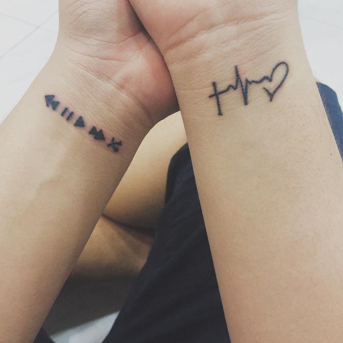 Partner Tattoos Ideen, Liebe Glaube Hoffnung Tattoo am Handgelenk