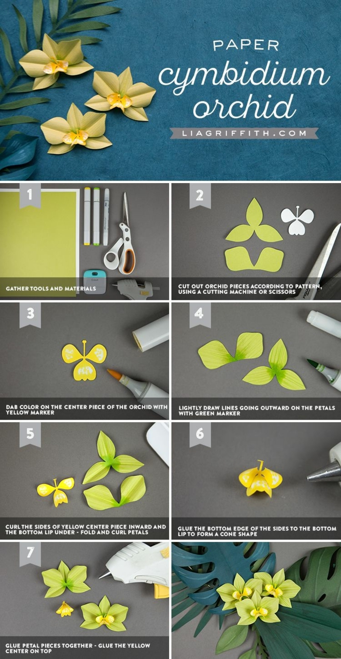 Schritt für Schritt Anleitung für Orchideen aus Papier, Wanddeko Ideen selber machen, Pinterest Deko