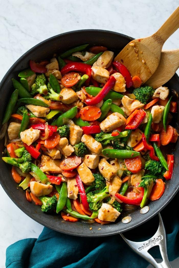 low carb high protein rezepte, teriyaki huhn, hänchenfleisch mit gemüse, abendessen ideen