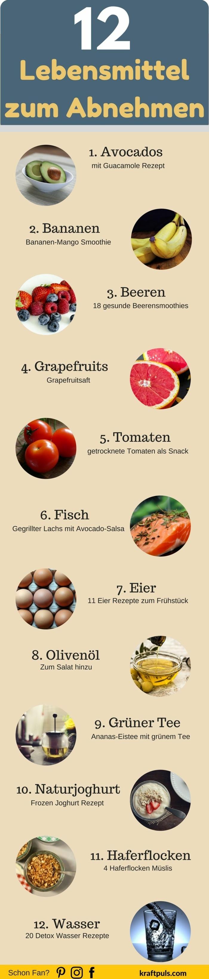 lebensmittel zum abnehmen avocados bananen beeren grapefruits tomaten fisch eier naturjoghurt haferflocken gesunde smoothie rezepte