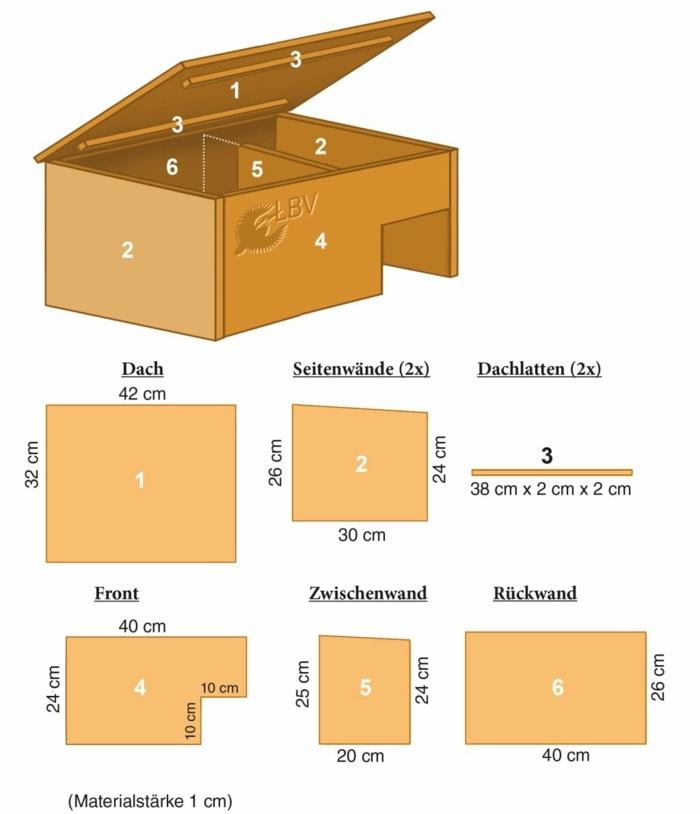igelhaus bauanleitung katzensicheres igelhaus bauen iglu für igel selber machen schachtel aus holz machen