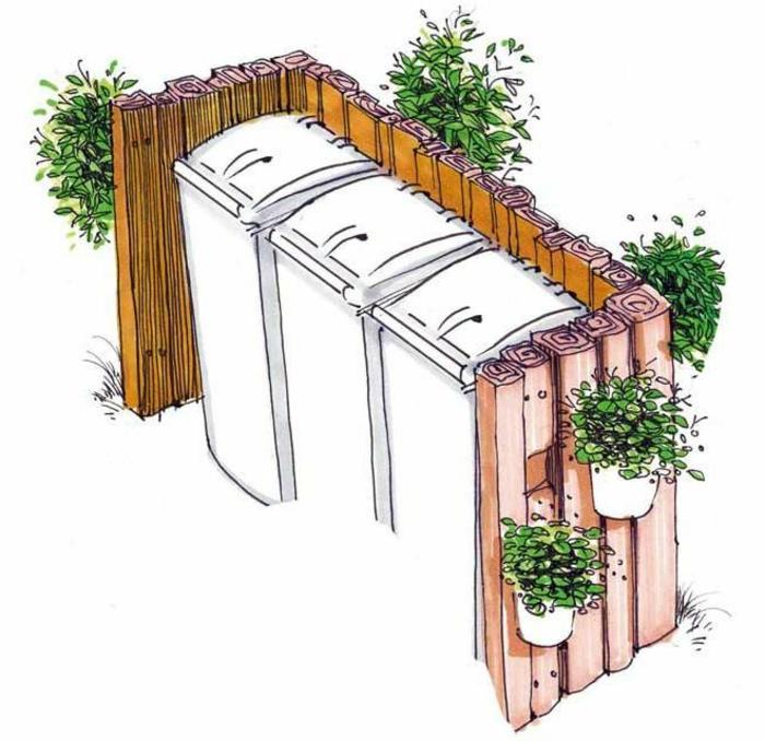 mülltonnenverkleidung holz mülltonnenbox aus paletten müllbox selber bauen ohne türe mülltonnenbox bepflanzbar plan