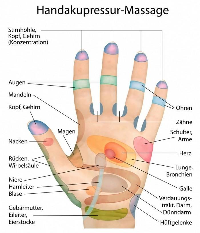 kopfschmerzen nacken kopfschmerzen arten kopfschmerzen arten migräne was hilft pulsierende kopfschmerzen handakupressur massage