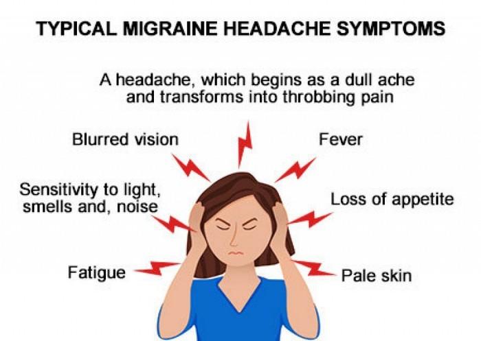 kopfschmerzen rechts pulsierende kopfschmerzen was hilft gegen migräne starke kopfschmerzen typischemigräne symptome