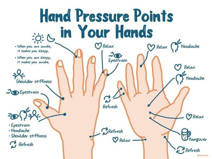 migräne was hilft kopfschmerzen hausmittel kopfschmerzen ursachen was hilft gegen migräne massage welche punkte am hand gegen kopfschmerzen massiere