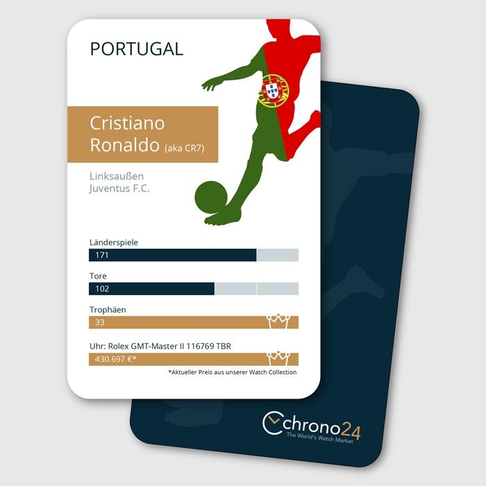 em 2020 2021 portugal christiano ronaldo tore lieblingsuhr luxusuhr spiele