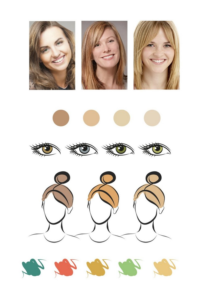 haare selber färben ansatz selber färben haut unterton bestimmen variante augenfarbe haarfarben ideen
