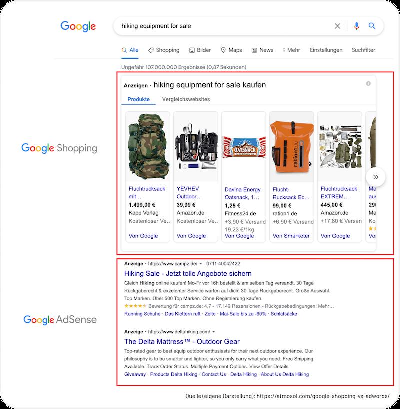 google shopping was ist das und wie funktioniert es