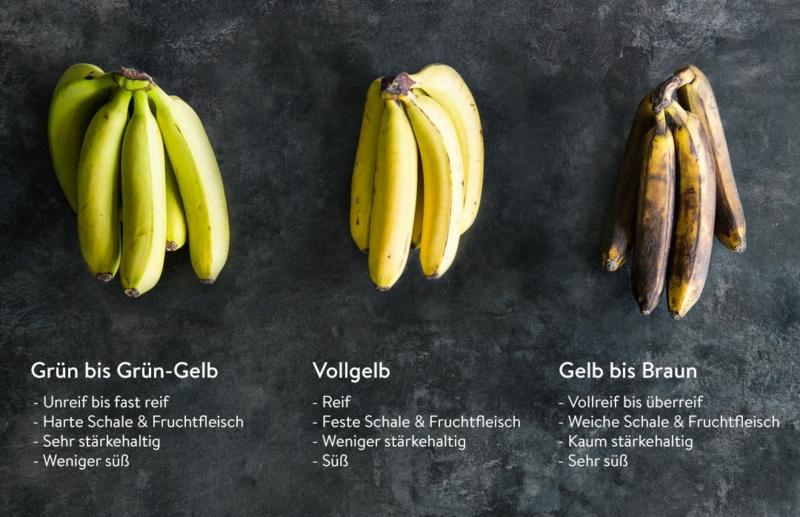 überreife bananen verwerten reifestadium bananen bild